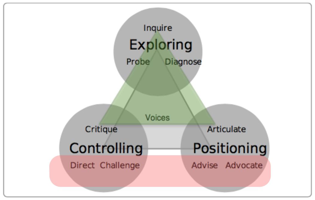 voices at work mediation